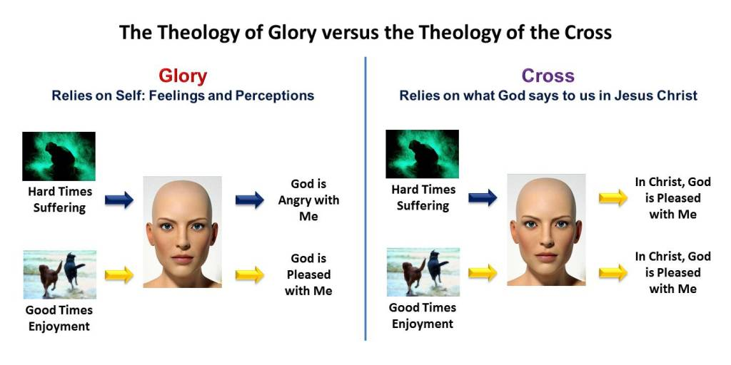 The Theology of the Cross vs the Theology of Glory