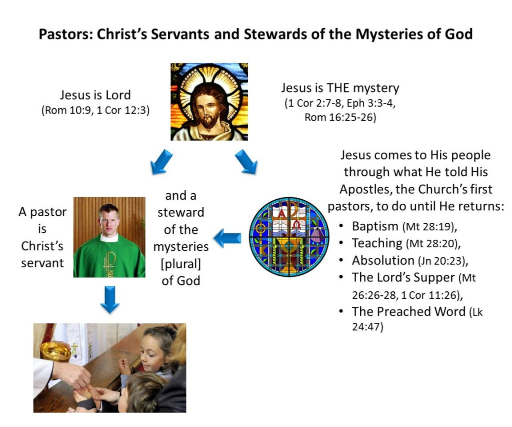 5 Stewards of the Mysteries of God