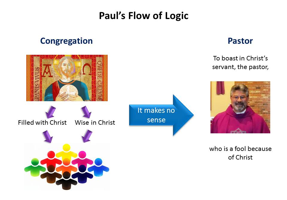 Lesson 6, Pauls FLow of Logic