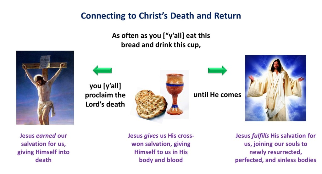 Lesson 19, Proclaim the Lords Death Until He Comes