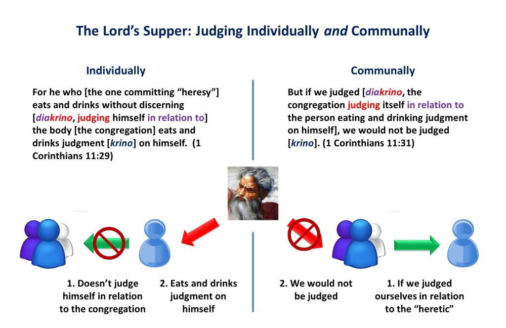 Lesson 20, Judging individually and communally