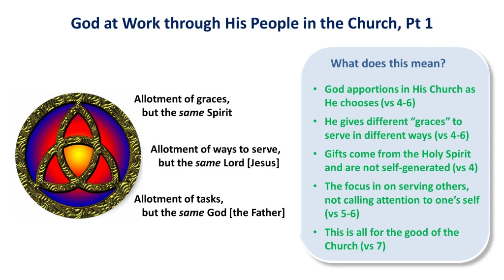 Lesson 21, God at Work through His People in the Church, Pt 1