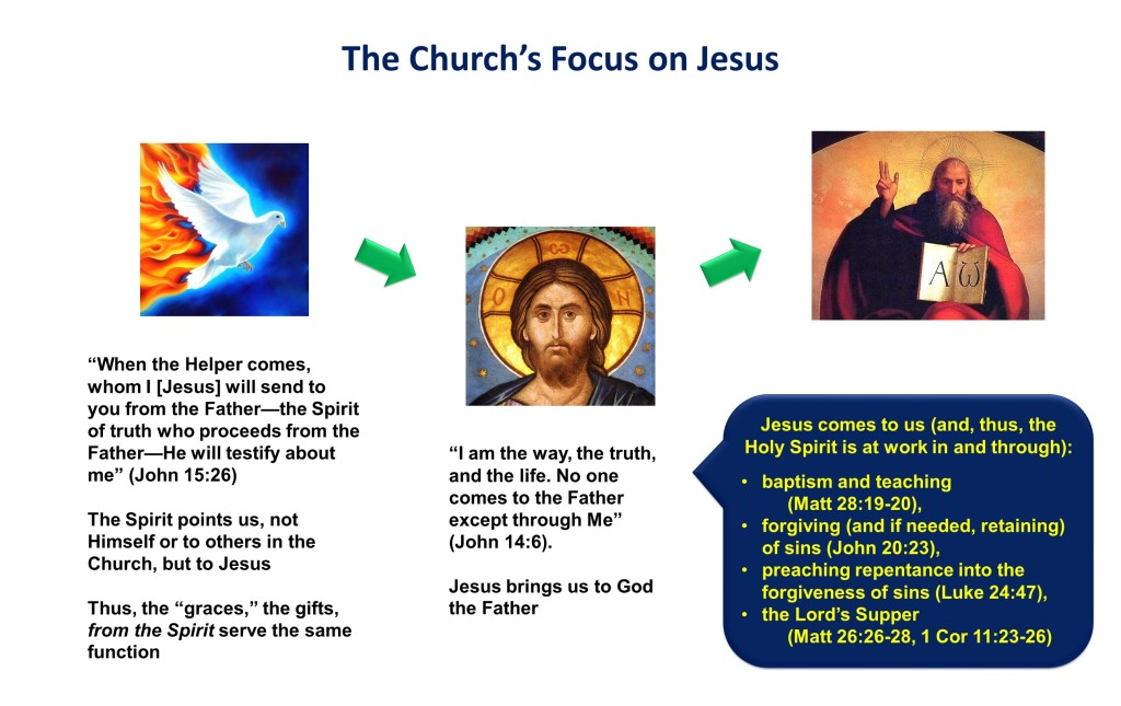 Lesson 21, The Churchs Focus on Jesus