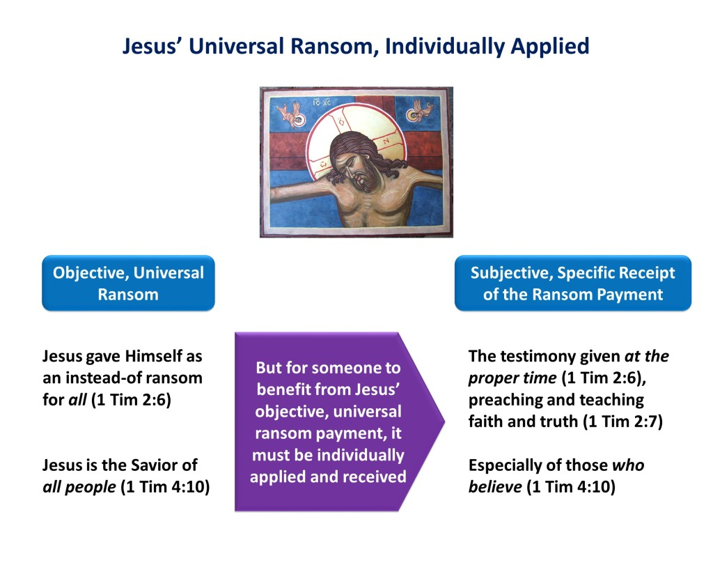 Lesson 3, Jesus Universal Ransom, Individually Applied