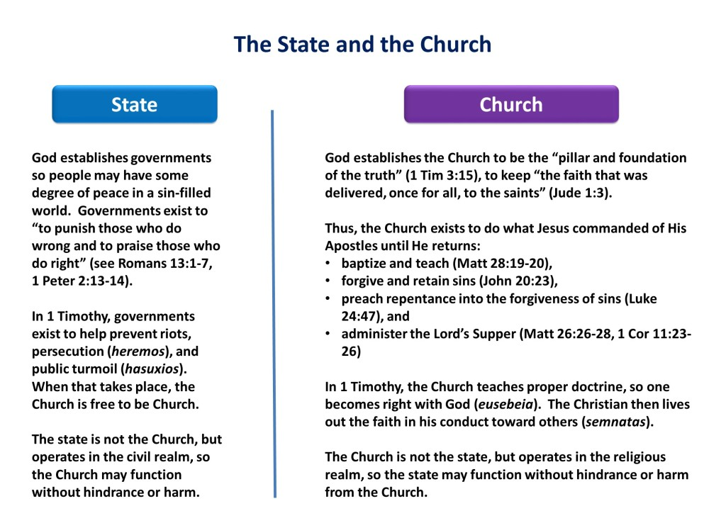 Lesson 3, Roles of Church and State