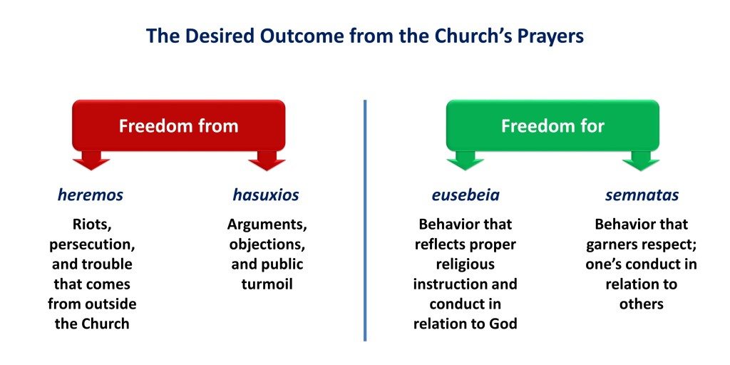 Lesson 3, The Desired Outcome from the Churchs Prayers