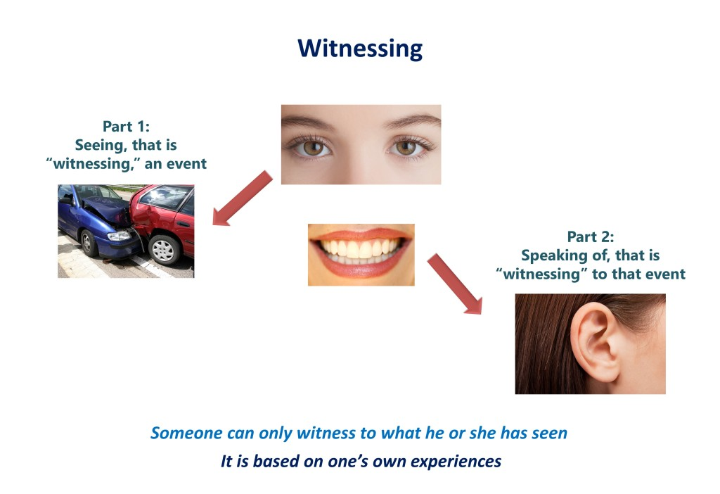 Lesson 12, Witnessing