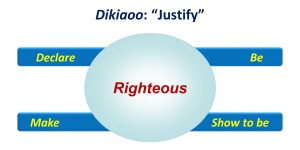 Lesson 12, Meaning of Dikiaoo