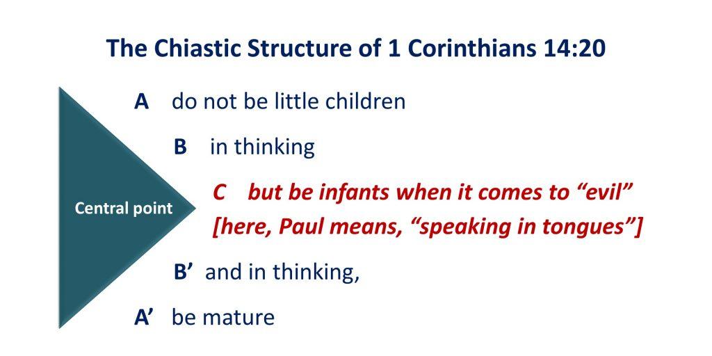 Lesson 9, Chiasm of 1 Corinthians 14.20