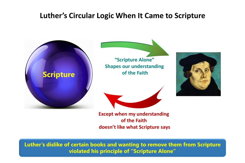 Lesson 1, Luthers Circular Logic