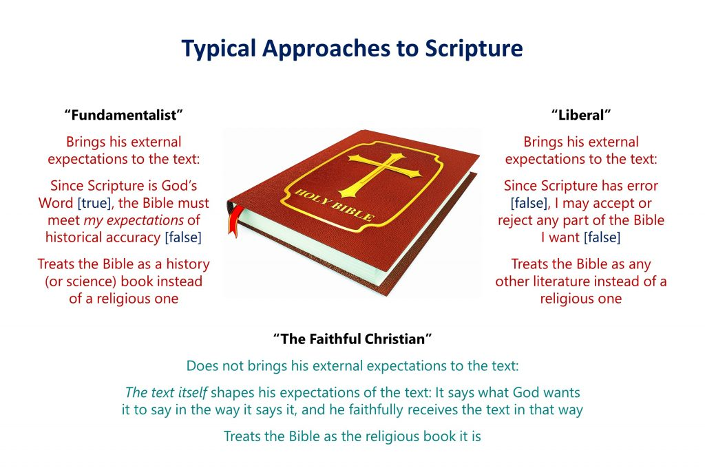 Lesson 1, Typical Approaches to Scripture