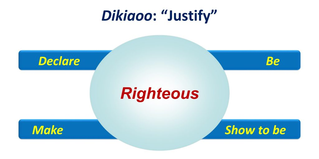 How We Got the Bible, Pt. 2, Meaning of Dikiaoo