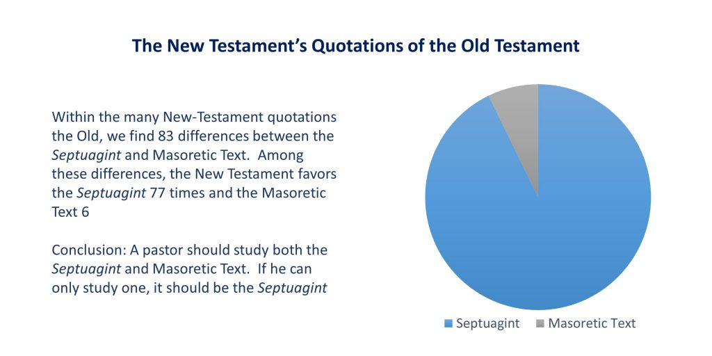 How We Got the Bible, Septuagint vs Masoretic Text