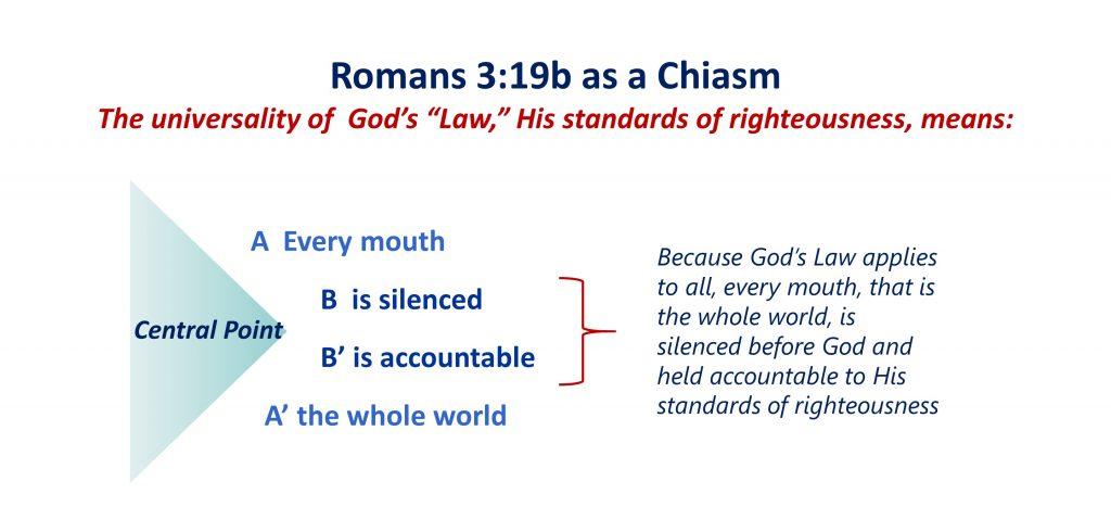 lesson-7-chiasm-of-romans-3-19b