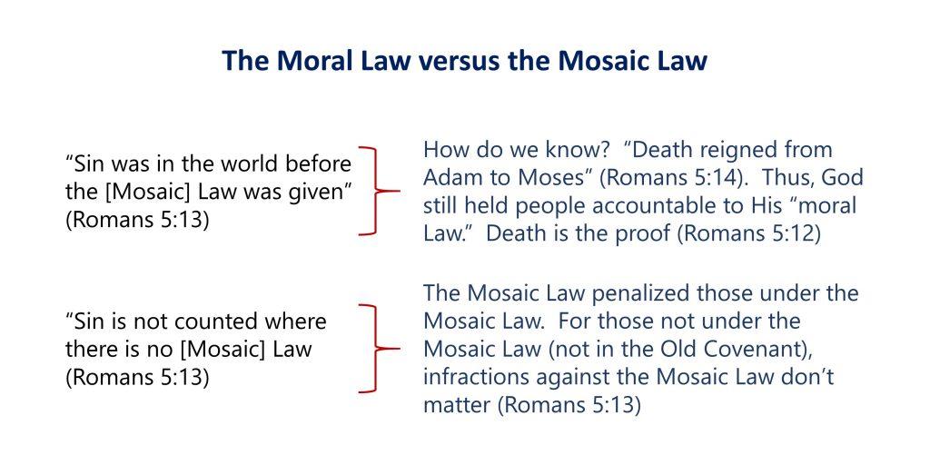 lesson-10-moral-vs-mosaic-law