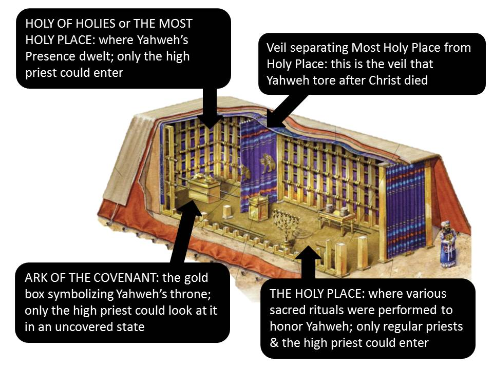 New Covenant Worship, the Tabernacle