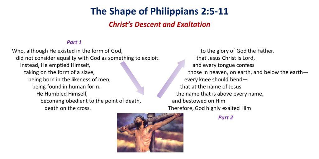 14, Philippians 2.5-11