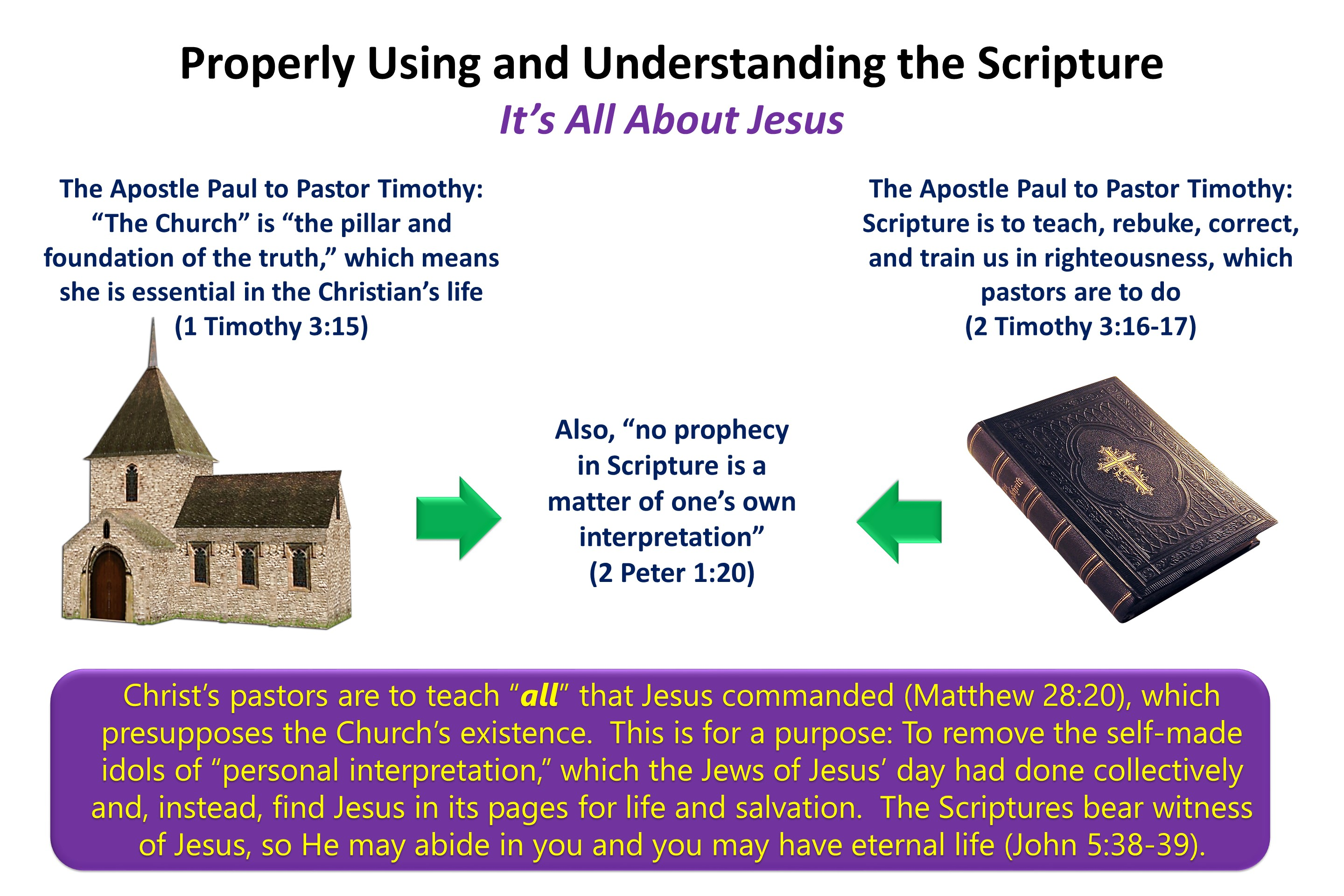 7, Understanding the Scriptures Properly — Shepherd of the Hills
